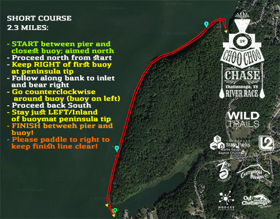 Short Course Map